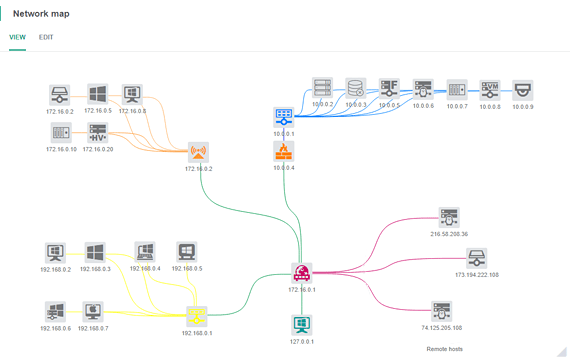 Network Olympus: Network Mapping on